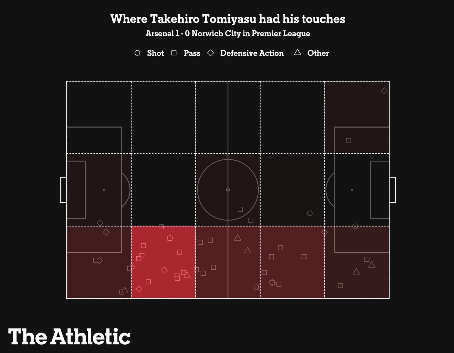 В фокусе: Такехиро Томиясу