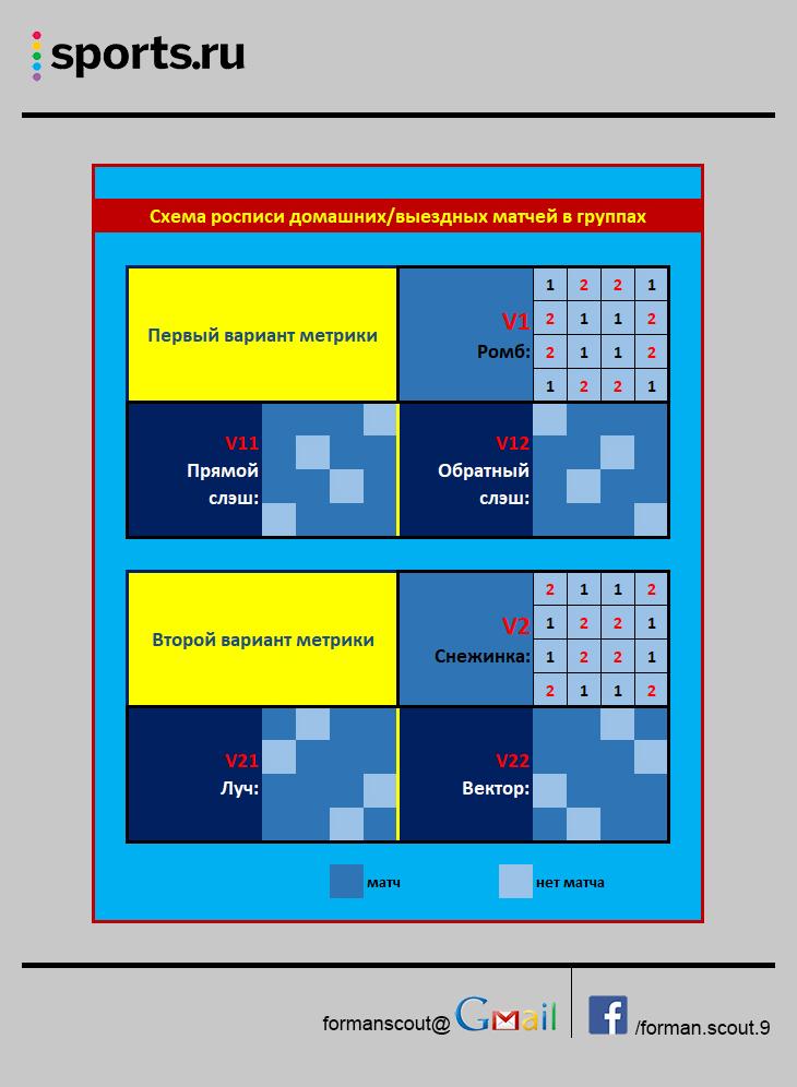 Цикл реформ. Реформа Hypercube в вопросах и ответах. Разбираем спорные моменты, есть решения и предложения