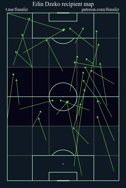 Интер перевернул игру после убойного отрезка Аталанты. Помогла тройная замена