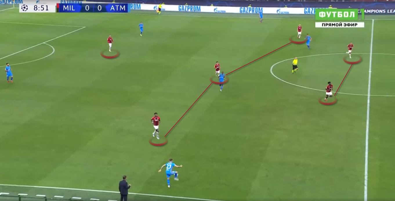 Атлетико делает всё, чтобы за ним было интересно наблюдать. Разбор яркого матча в Италии